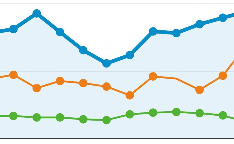Новый инструмент веб-аналитики от Google: Universal Analytics
