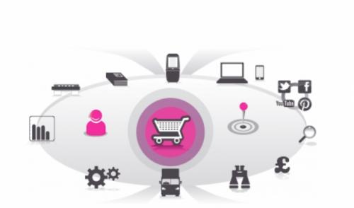 20 мая, конференция  «Мультиканальный потребитель. Ритейл offline и online»