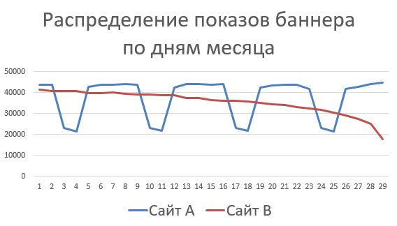 banner-stats
