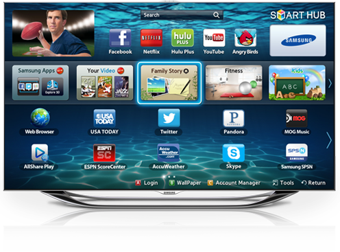 Smartoo.TV – рекламная платформа для приложений Smart TV