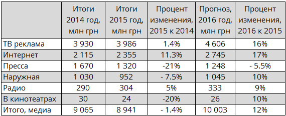 market-2015