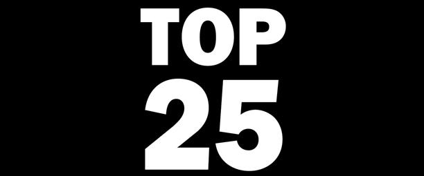 Топ-25 сайтов, посещаемых украинцами. Январь 2016