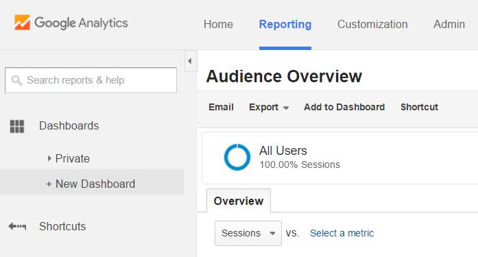 Как стать джедаем Google Analytics: несколько советов новичкам