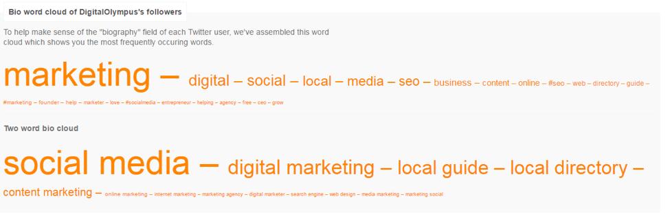 как успешно провести digital PR-кампанию