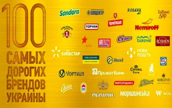 ТОП-20 самых дорогих брендов Украины